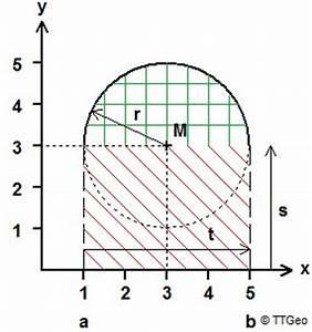 Integration Berechnen : mp forum fl che eines halbkreises durch integration berechnen matroids matheplanet ~ Themetempest.com Abrechnung