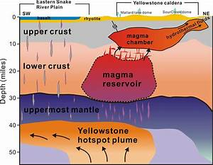 Researchers Map The Connection Between Mantle And Yellowstone Caldera