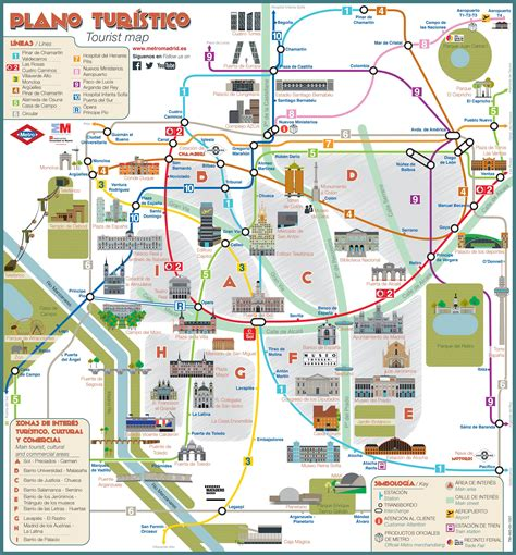 tourist map  madrid attractions sightseeing museums