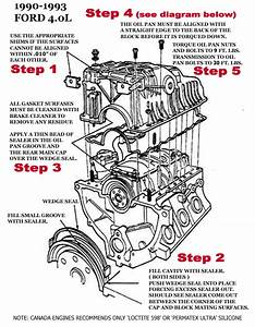 Technical Tips For Ford  Chevrolet  Dodge And Imported Car And Truck Gas And Diesel Engines
