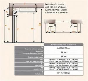Dimension Porte De Garage Sectionnelle : lev e haute lh portes de garages habitat et industrie ~ Edinachiropracticcenter.com Idées de Décoration