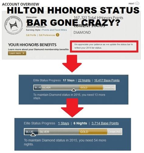 honors desk email address hhonors status bar woes what my status is come