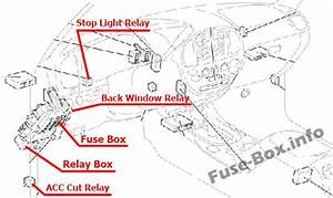 Fuse Box Diagram  U0026gt  Toyota Tundra  2004