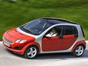 Smart Forfour Leasing : smart car leasing is cheaper at time4leasing ~ Orissabook.com Haus und Dekorationen