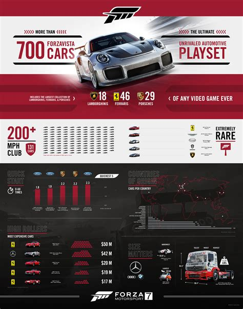 Cars List by 14 Racing That Want To Win Your Wallet Ign