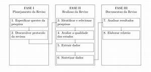 Create Diagram Using Xymatrix - Tex