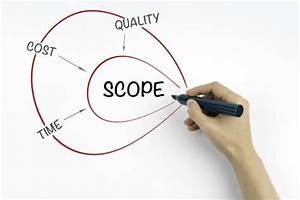 Scope Management  Pmp Questions To Study