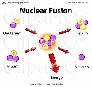 Clipart Of A Diagram Of Nuclear Fusion