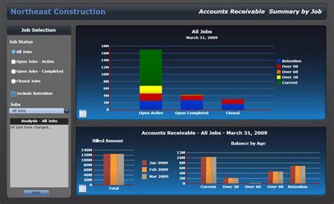 dashboards  dashboard samples cornerstone business
