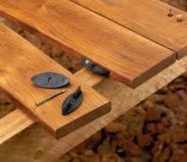 2 5mm strongtie hidden deck fasteners