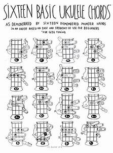 Special Gift Set  Framed Ukulele Chords Chart With By