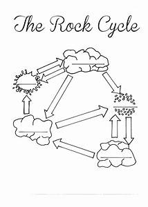 Rock Cycle Fill In The Blank Diagram