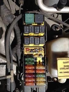 Legent 97 Cherokee Fuse Box : corto de fusible que bloquea bater a y gasolina cherokee ~ A.2002-acura-tl-radio.info Haus und Dekorationen