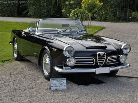 Alfa Romeo 2600 Home