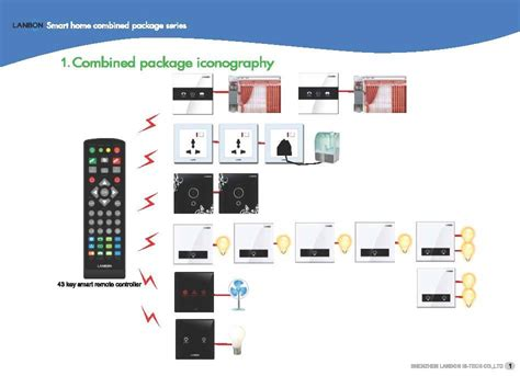 home automation systems china smart home automation system for modern lives china smart home system home automation