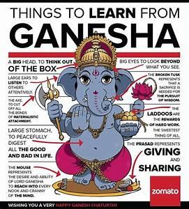 Learn From Ganesha | Raw Ayurveda