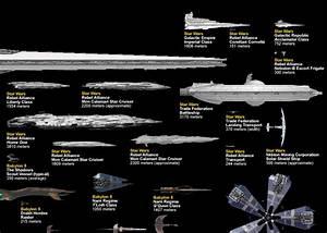 Fictional Spacecraft Size Comparison - Pics about space