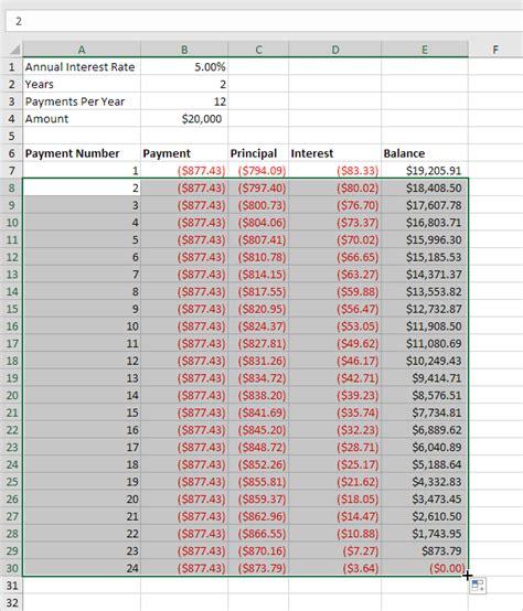 mortgage amortization table excel loan amortization schedule in excel easy excel tutorial