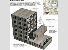 Modular Construction The future of Highrise building