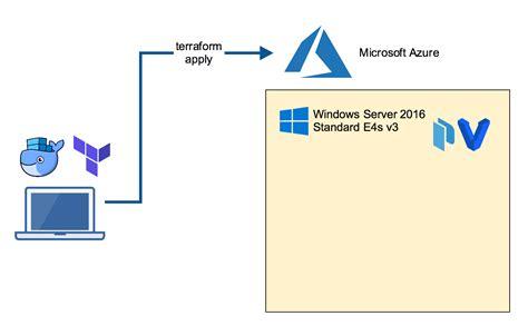 terraforming  windows insider server  azure