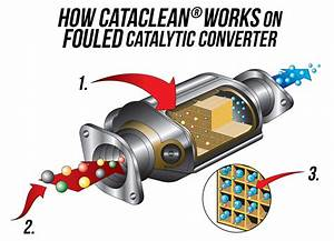 Wiring Diagram For Catalytic Converter