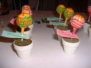 Idée Déco Table Anniversaire : marque place enfant idee mariage caliedu85 photos ~ Melissatoandfro.com Idées de Décoration