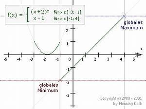 Randextrema Berechnen : randextrema rationale funktionen ~ Themetempest.com Abrechnung