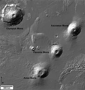Low-Gravity Volcanoes - Martian Chronicles - AGU Blogosphere