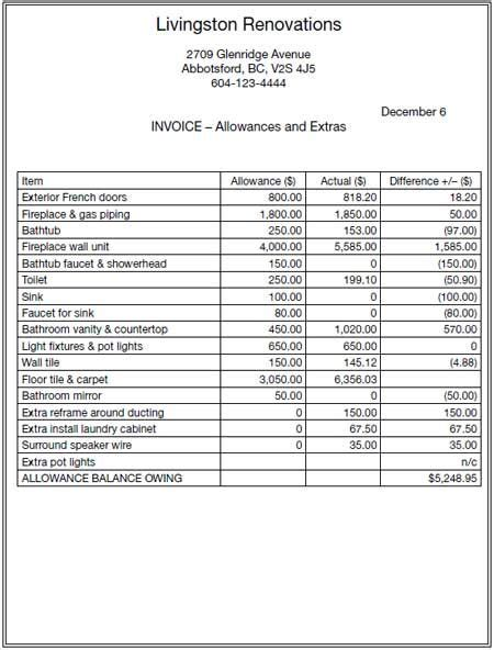 completed allowances  extras invoice