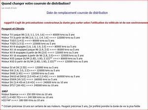 Changement Courroie De Distribution Picasso Diesel : periodicite de changement courroie de distribution peugeot expert diesel auto evasion ~ Gottalentnigeria.com Avis de Voitures