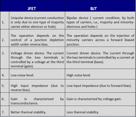 comparison  jfet  bjt eee community