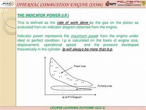 Internal Combustion Engine  Ja304  Chapter 4