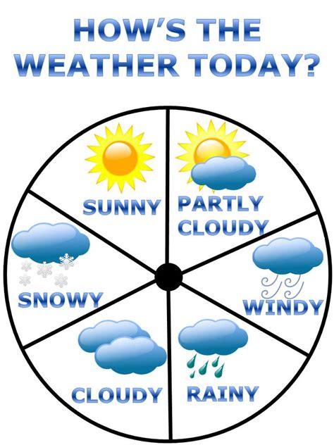 free weather clip pictures clipartix 835 | Weather clipart free free clipart images clipartcow