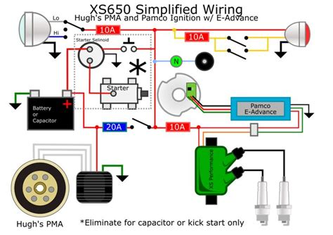 Caf 150 Electrical Wiring Diagram by 73 Best Images About Yamaha Xs650 On Bikes