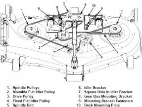 Troy Bilt Bronco Drive Belt Adjustment by Cub Cadet Belt Diagram