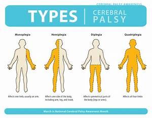 cerebral palsy | Fork, Needle, Pen