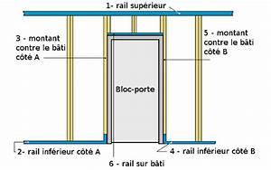 comment poser bloc porte cloison placo la reponse est With comment monter un bloc porte