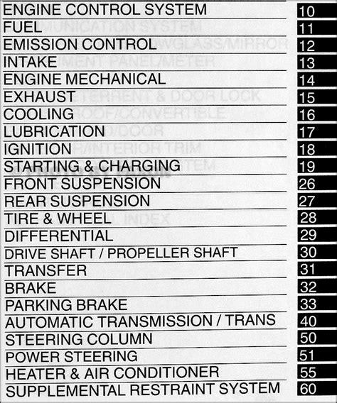 free car repair manuals 2002 toyota highlander windshield wipe control 2002 toyota highlander repair shop manual original set