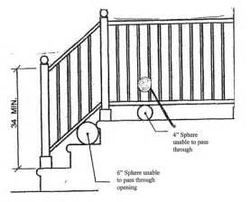 deck stair railing height code