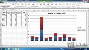 Sc 067  Microsoft Excel 2010 - Les Histogrammes