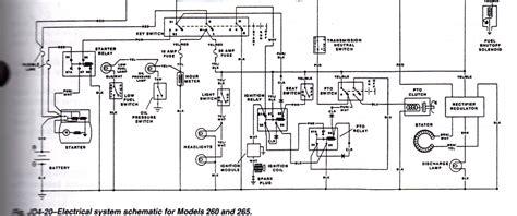 Deere 140 H3 Wiring Diagram by Deere 140 H3 Tractor Wiring Diagram Of The Garden