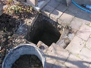 Bauen Auf Lehmboden : punktfundament f r einen torpfosten ~ Markanthonyermac.com Haus und Dekorationen