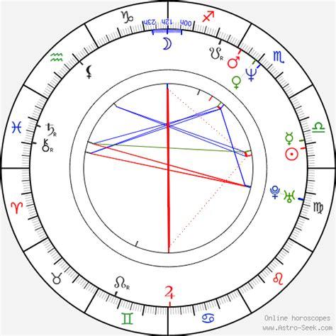 Birth chart of Cindy Margolis - Astrology horoscope