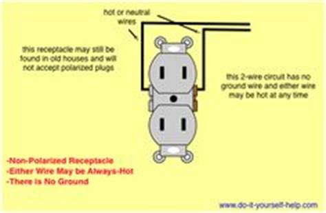Multiple Outlets Controlled Single Switch Home