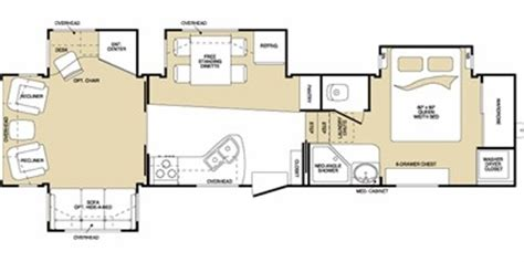 montana fifth wheel floor plans 2012 2008 keystone rv 2008 keystone reviews prices and specs