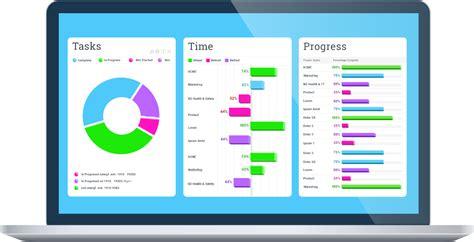 project management tools projectmanagercom