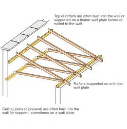 Ceiling Joist Definition Architecture by Lean To Roof Construction Detail