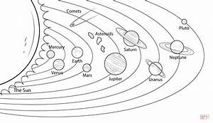Solar System Coloring Pages For Kids  With Images