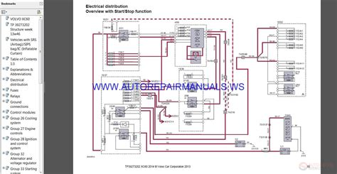 wiring diagram volvo xc60 volvo xc60 2014 2015a wiring diagram auto repair manual