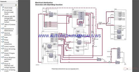 auto repair manuals volvo xc   wiring diagram